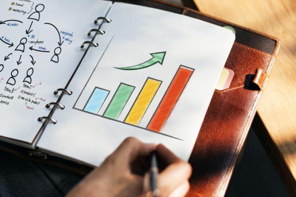 Como investir em comunicação visual?
